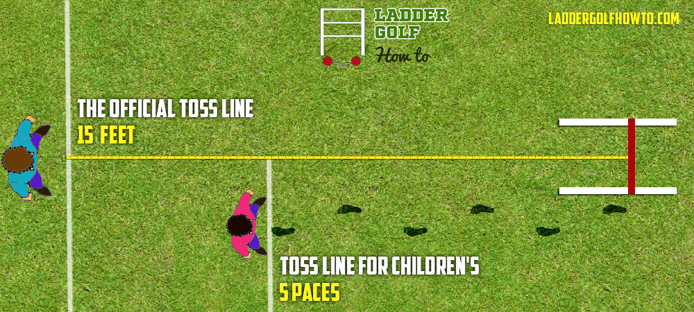 Ladder golf distance
